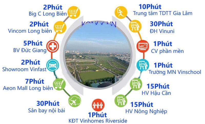 The Diamon Point Phúc Đồng, Shophouse C14 Phúc Đồng